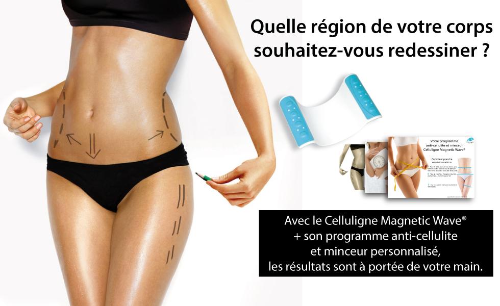 8dacf64fc8 Cellulite   Relations-Publiques.Pro : Agence RP & Attachée de presse
