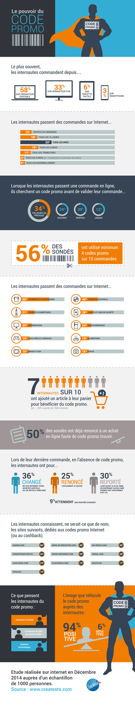 Infographie-code-promo-clubreduc