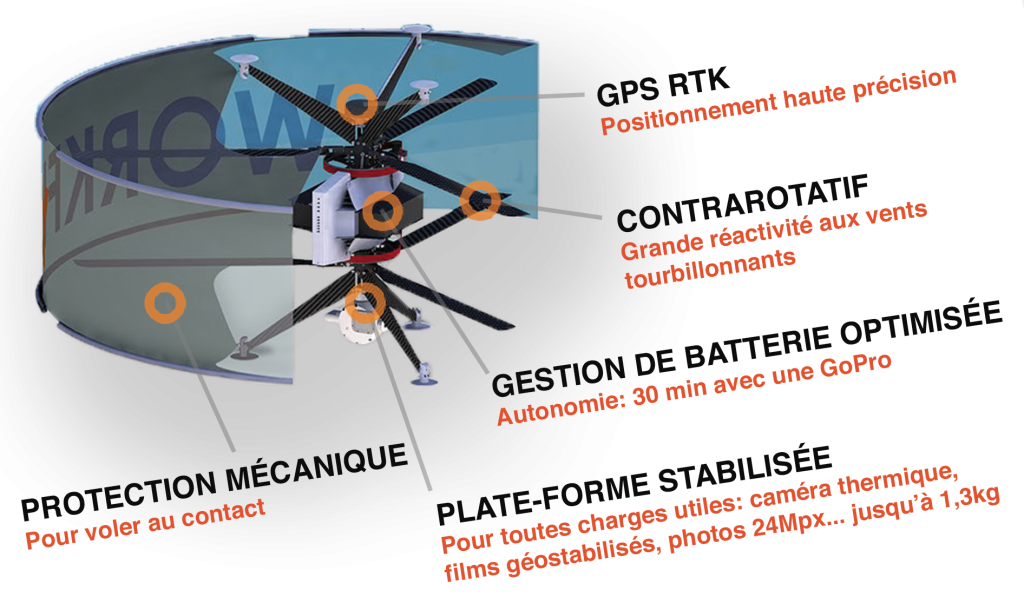 flytec drone shéma