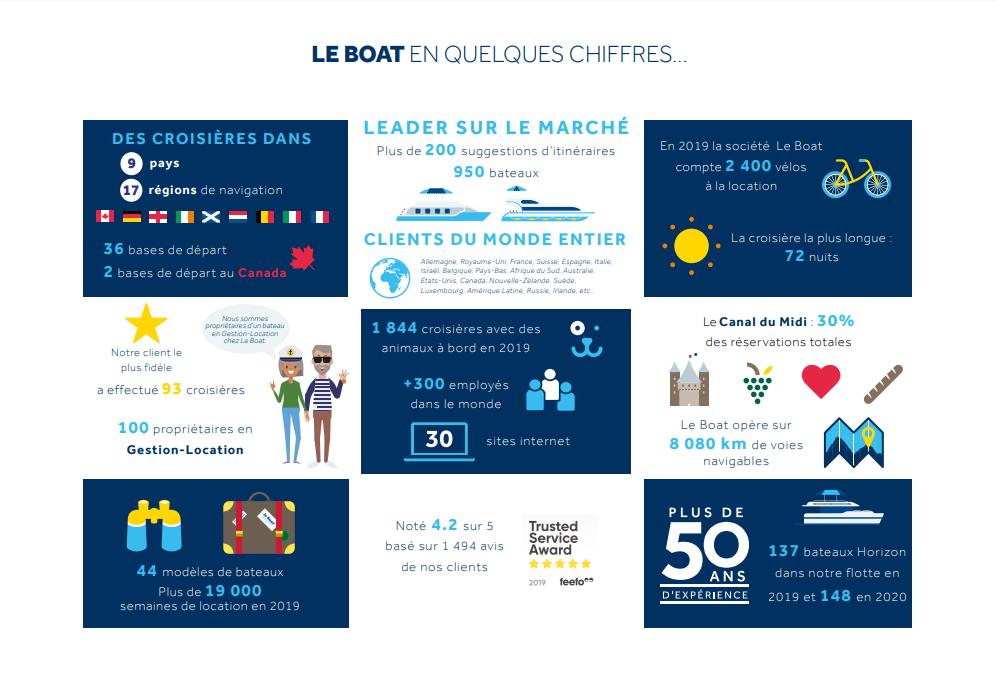 Croisière | Relations Publiques.Pro : Agence RP & Attachée