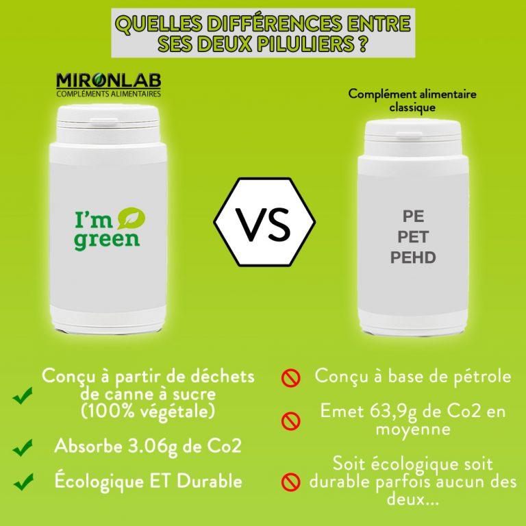 Comparaison-des-plastiques-768x768