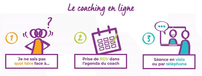 schema-coaching-en-ligne