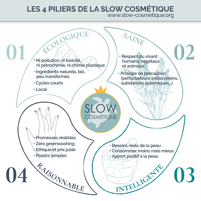 LES-4-PILIERS_CYCLE-1000pix